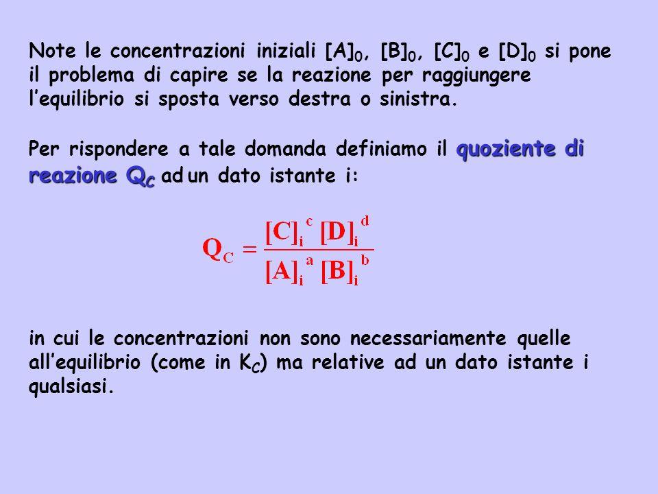 Note le concentrazioni iniziali [A]0, [B]0, [C]0 e [D]0 si pone il problema di capire se la reazione per raggiungere l'equilibrio si sposta verso destra o sinistra.